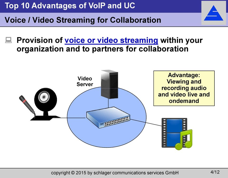 to partners for collaboration Video Server Advantage: