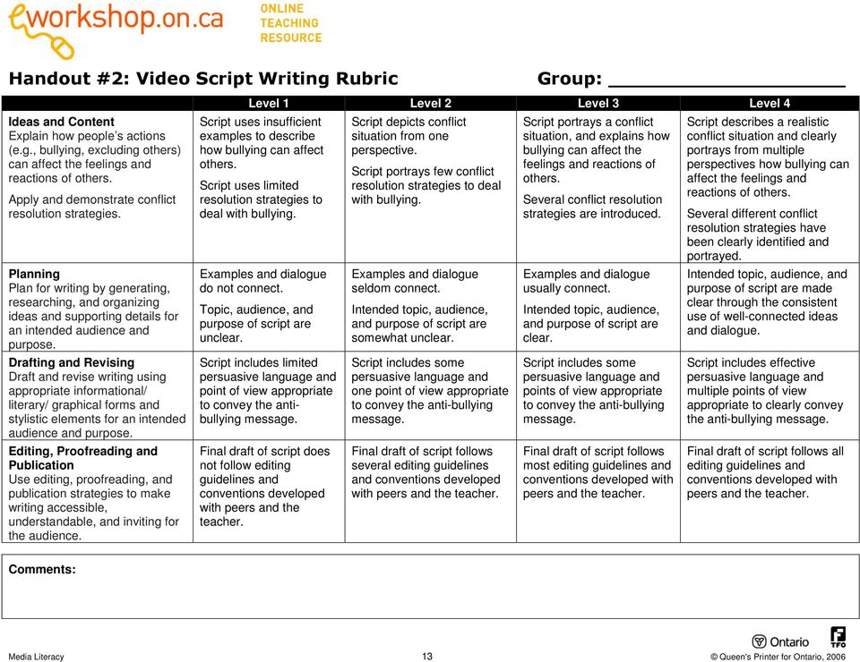 Drafting and Revising Draft and revise writing using appropriate informational/ literary/ graphical forms and stylistic elements for an intended audience and purpose.