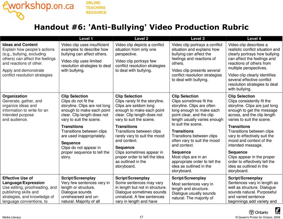 Video clip uses limited resolution strategies to deal with bullying. Video clip depicts a conflict situation from only one perspective.