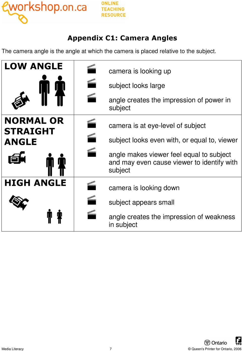 camera is at eye-level of subject subject looks even with, or equal to, viewer angle makes viewer feel equal to subject and may even cause