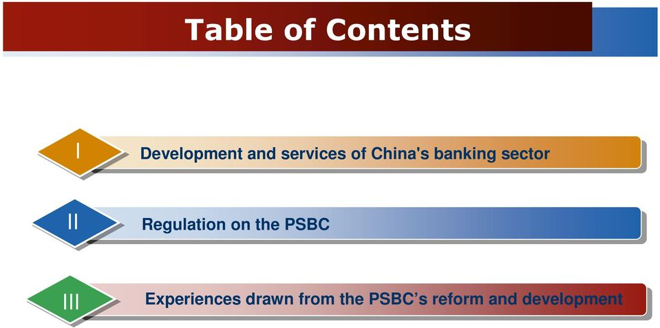 Regulation on the PSBC Ⅲ Experiences