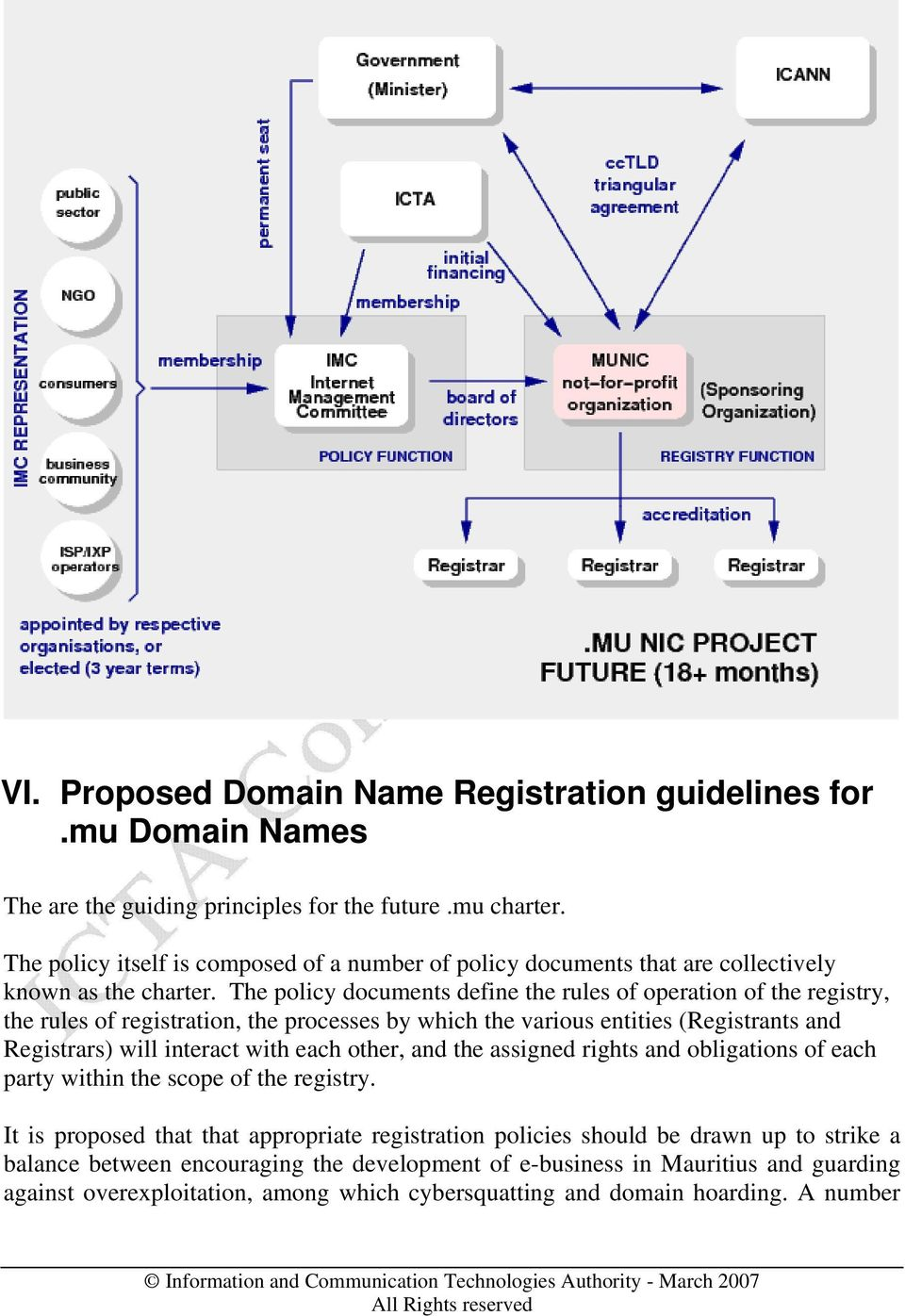 The policy documents define the rules of operation of the registry, the rules of registration, the processes by which the various entities (Registrants and Registrars) will interact with each