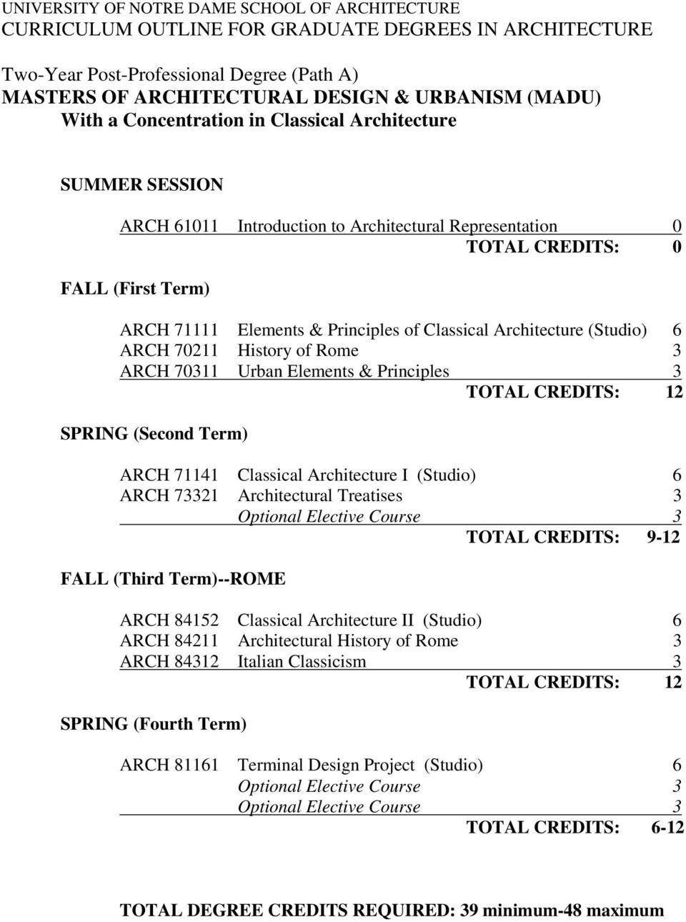 Term) ARCH 71141 Classical Architecture I (Studio) 6 ARCH 73321 Architectural Treatises 3 TOTAL CREDITS: 9-12 FALL (Third Term)--ROME ARCH 84152 Classical Architecture II (Studio) 6 ARCH 84211