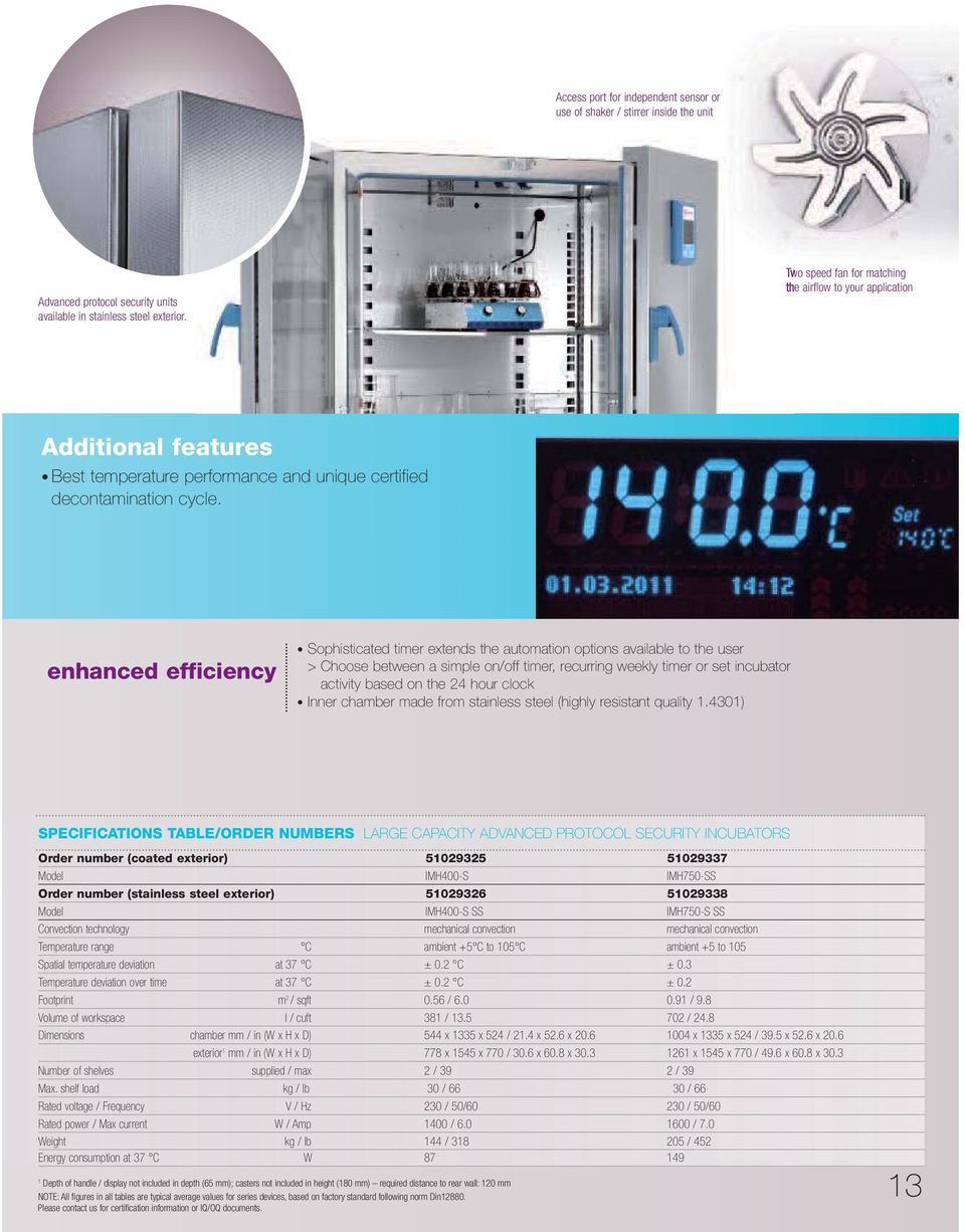 enhanced efficiency Sophisticated timer extends the automation options available to the user > Choose between a simple on/off timer, recurring weekly timer or set incubator activity based on the 24