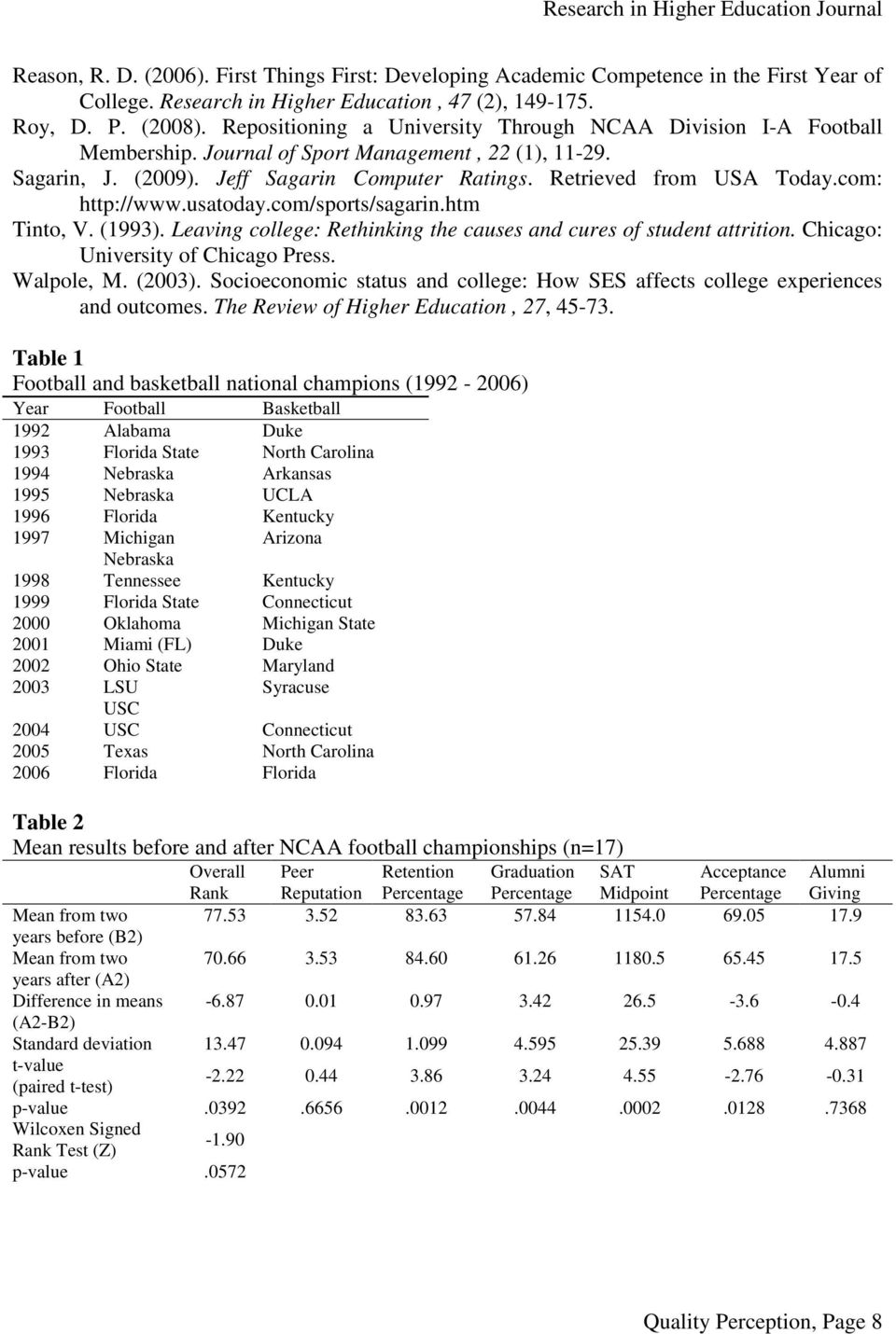 com: http://www.usatoday.com/sports/sagarin.htm Tinto, V. (1993). Leaving college: Rethinking the causes and cures of student attrition. Chicago: University of Chicago Press. Walpole, M. (2003).