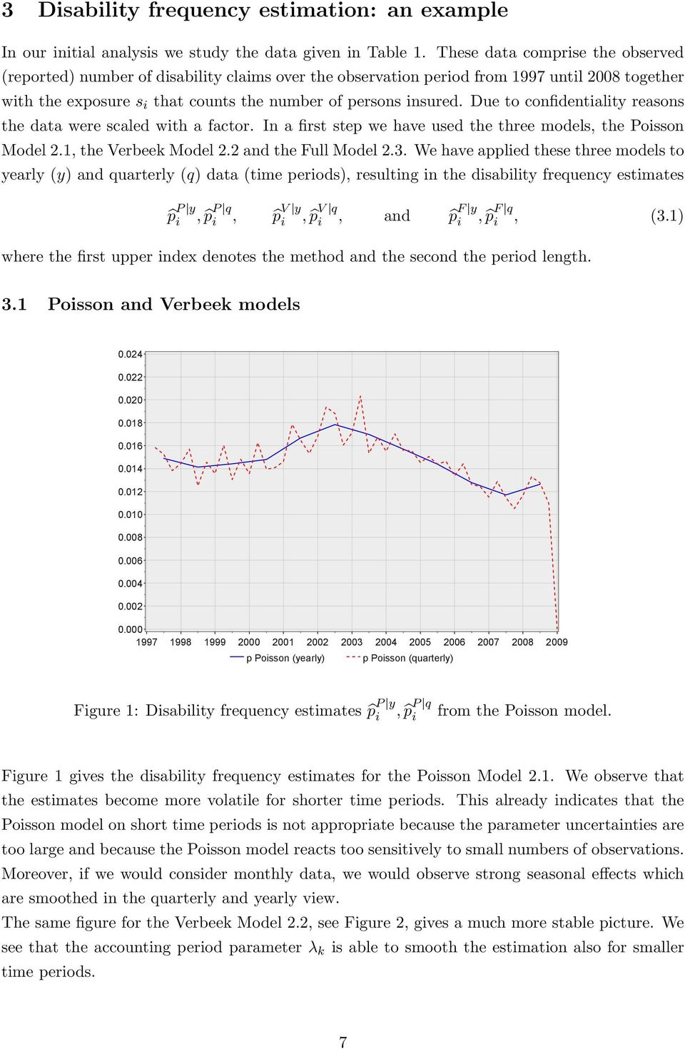 Due to confdentalty reasons the data were scaled wth a factor. In a frst step we have used the three models, the Posson Model 2.1, the Verbee Model 2.2 and the Full Model 2.3.