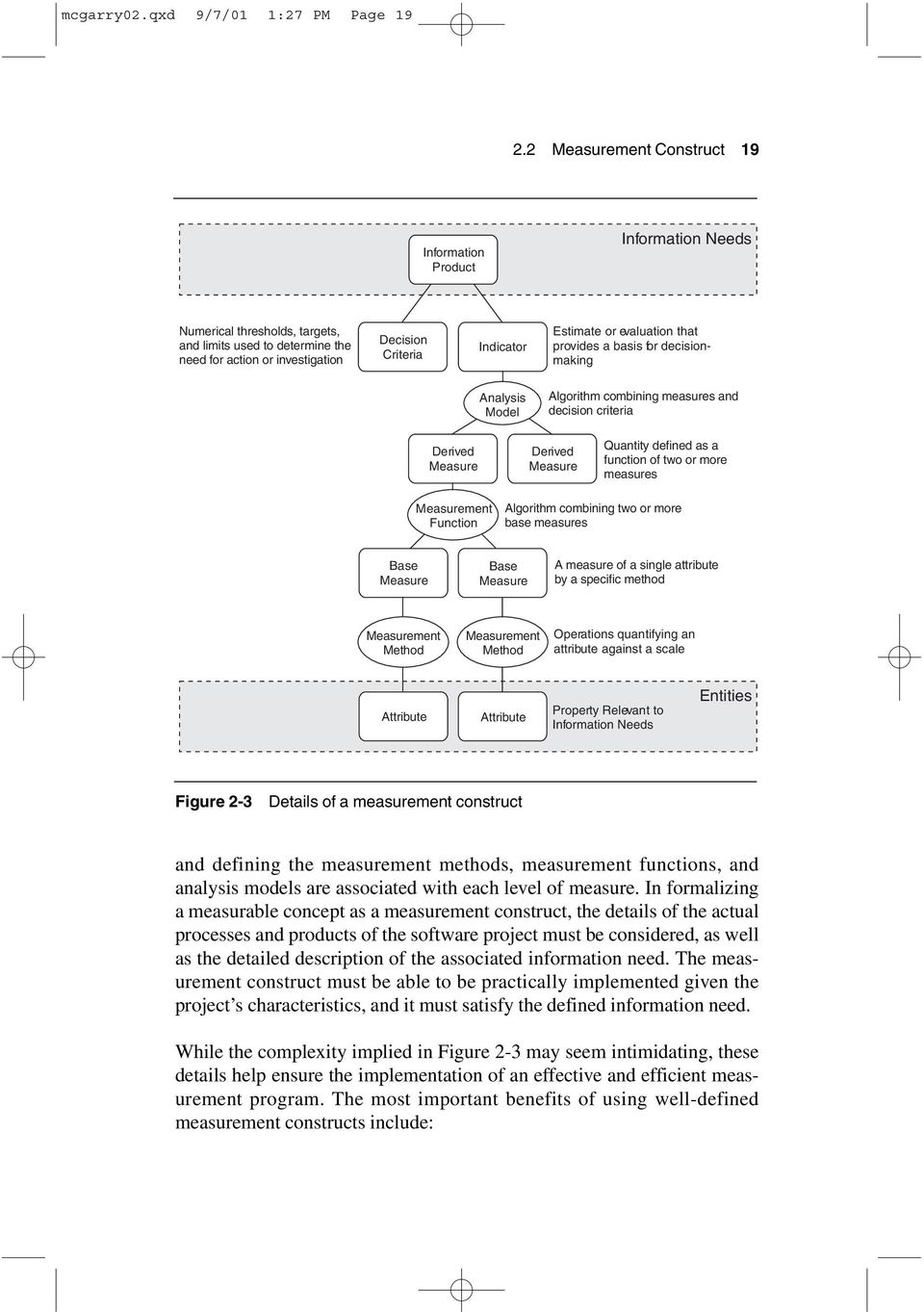 evaluation that provides a basis for decisionmaking Analysis Model Algorithm combining measures and decision criteria Derived Measure Derived Measure Quantity defined as a function of two or more