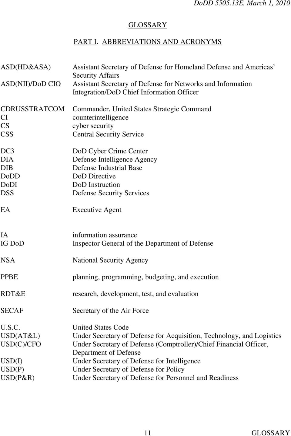 Assistant Secretary of Defense for Networks and Information Integration/DoD Chief Information Officer Commander, United States Strategic Command counterintelligence cyber security Central Security