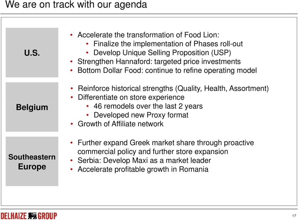 Strengthen Hannaford: targeted price investments Bottom Dollar Food: continue to refine operating model Reinforce historical strengths (Quality, Health, Assortment)