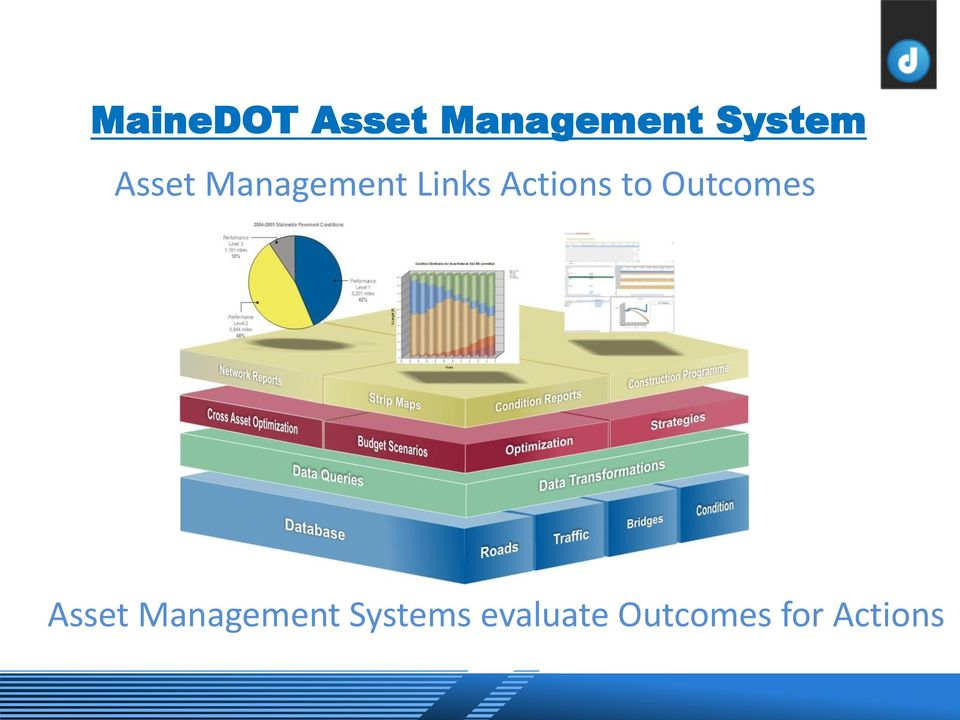 to Outcomes Asset Management