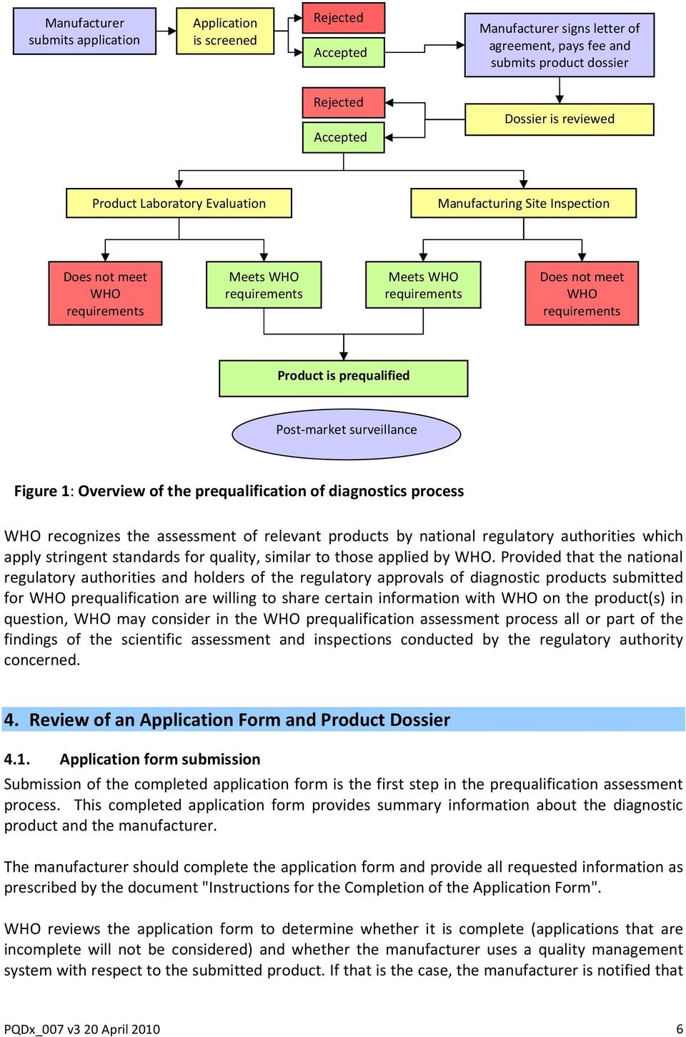 surveillance Figure 1: Overview of the prequalification of diagnostics process WHO recognizes the assessment of relevant products by national regulatory authorities which apply stringent standards
