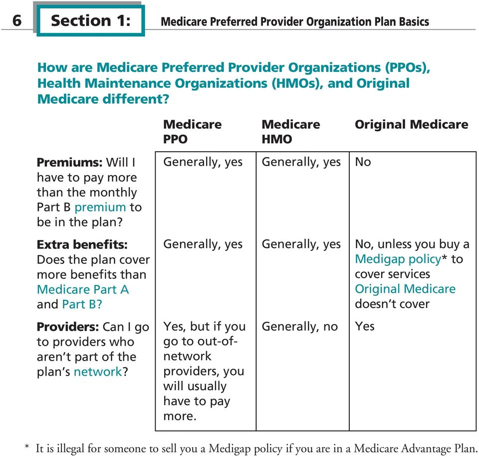 Generally, yes Generally, yes No Extra benefits: Does the plan cover more benefits than Medicare Part A and Part B?