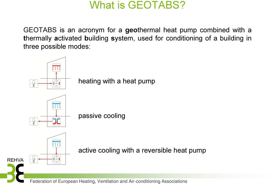 thermally activated building system, used for conditioning of a