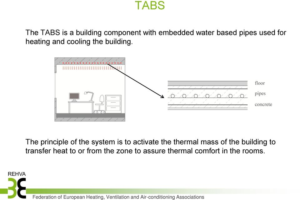 The principle of the system is to activate the thermal mass of the