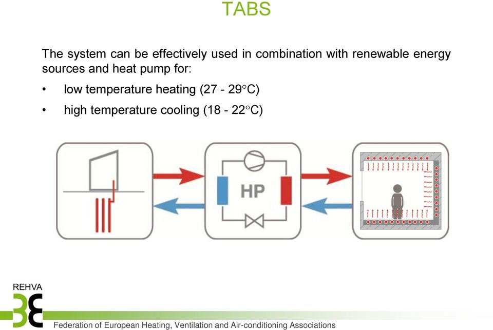 and heat pump for: low temperature heating