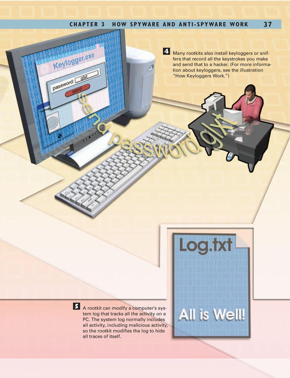 (For more information about keyloggers, see the illustration How Keyloggers Work.