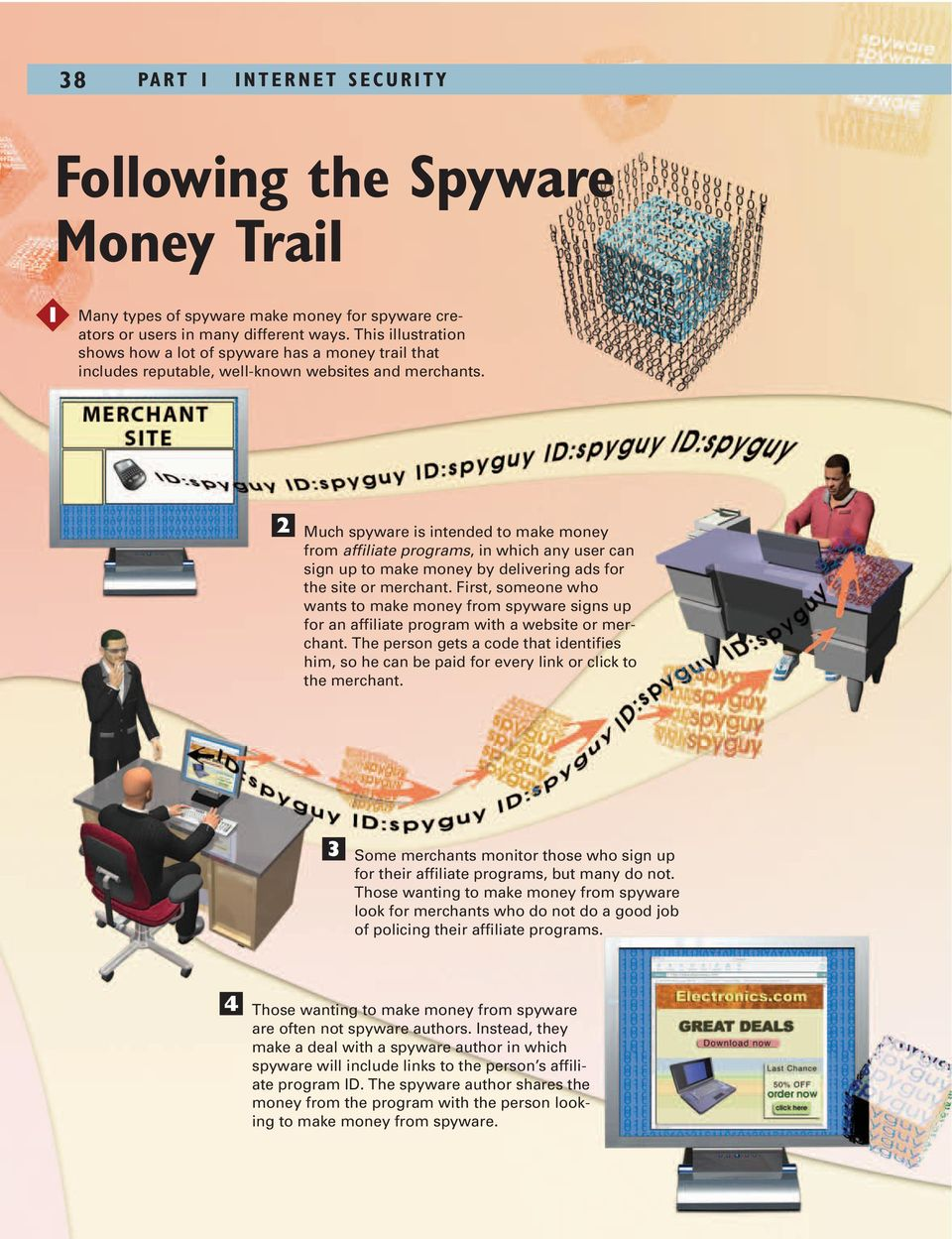 2 Much spyware is intended to make money from affiliate programs, in which any user can sign up to make money by delivering ads for the site or merchant.