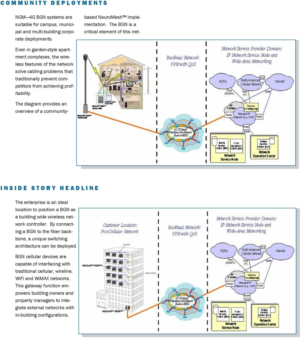 profitability. The diagram provides an overview of a community- INSIDE STORY HEADLINE The enterprise is an ideal location to position a BGN as a building wide wireless network controller.