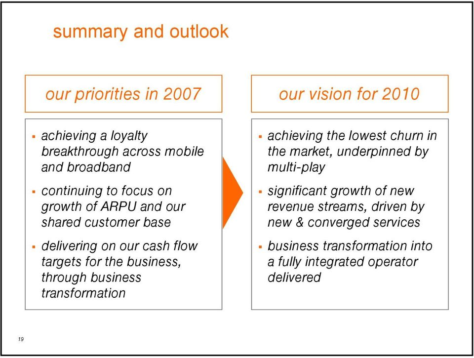business, through business transformation achieving the lowest churn in the market, underpinned by multi-play significant