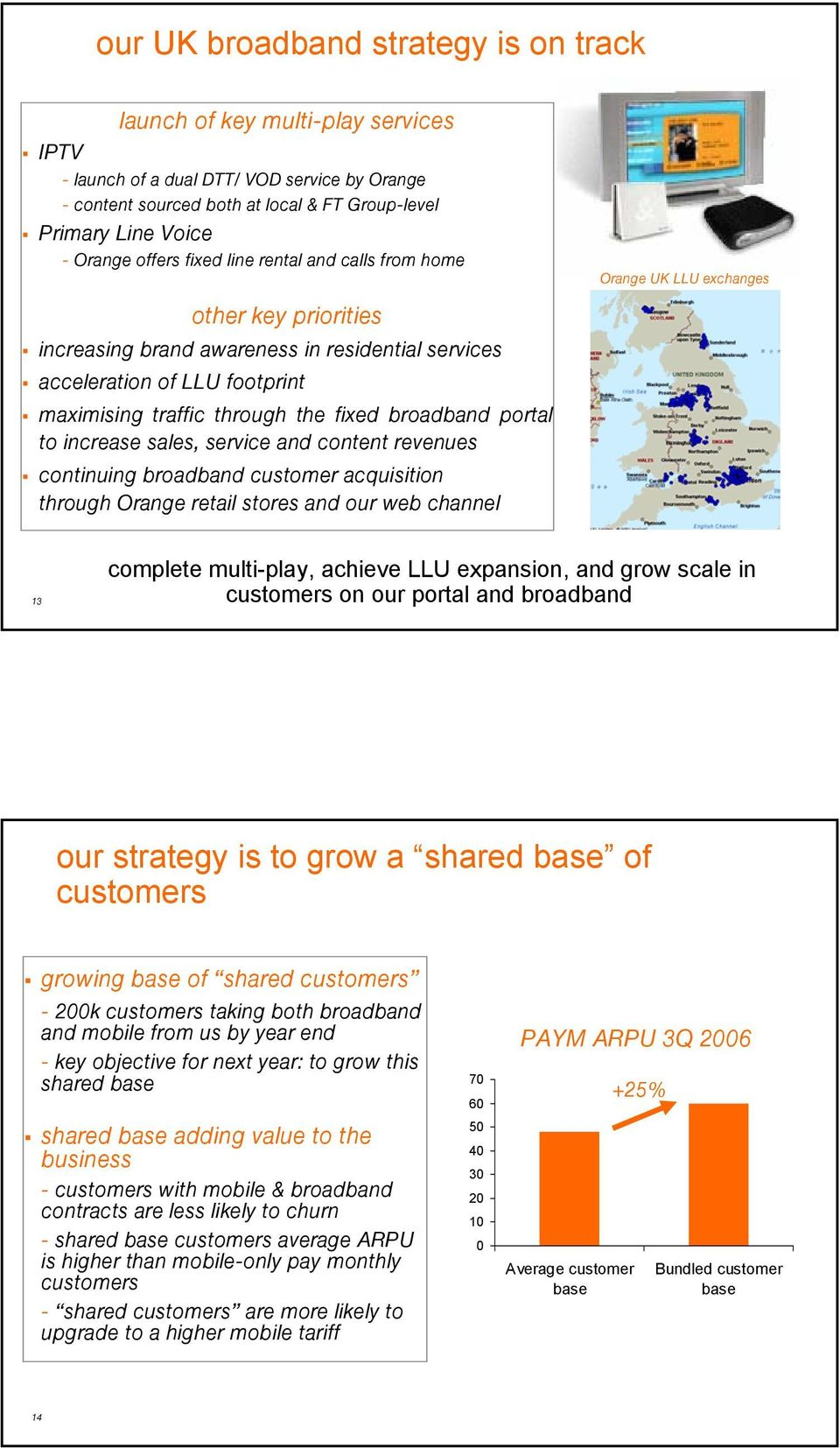 the fixed broadband portal to increase sales, service and content revenues continuing broadband customer acquisition through Orange retail stores and our web channel 13 complete multi-play, achieve