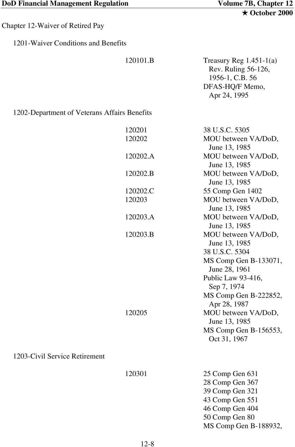 C 55 Comp Gen 1402 120203 MOU between VA/DoD, 120203.A MOU between VA/DoD, 120203.B MOU between VA/DoD, 38 U.S.C. 5304 MS Comp Gen B-133071, June 28, 1961 Public Law 93-416, Sep 7, 1974 MS