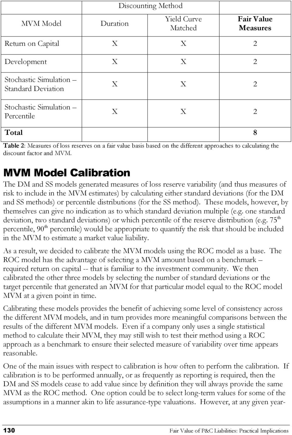 MVM Model Calibration The DM and SS models generated measures of loss reserve variability (and thus measures of risk to include in the MVM estimates) by calculating either standard deviations (for