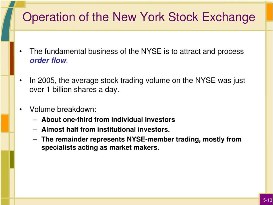 In 2005, the average stock trading volume on the NYSE was just over 1 billion shares a day.