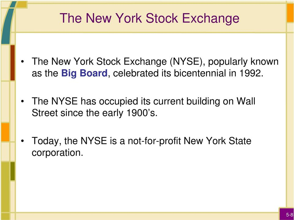 The NYSE has occupied its current building on Wall Street since the