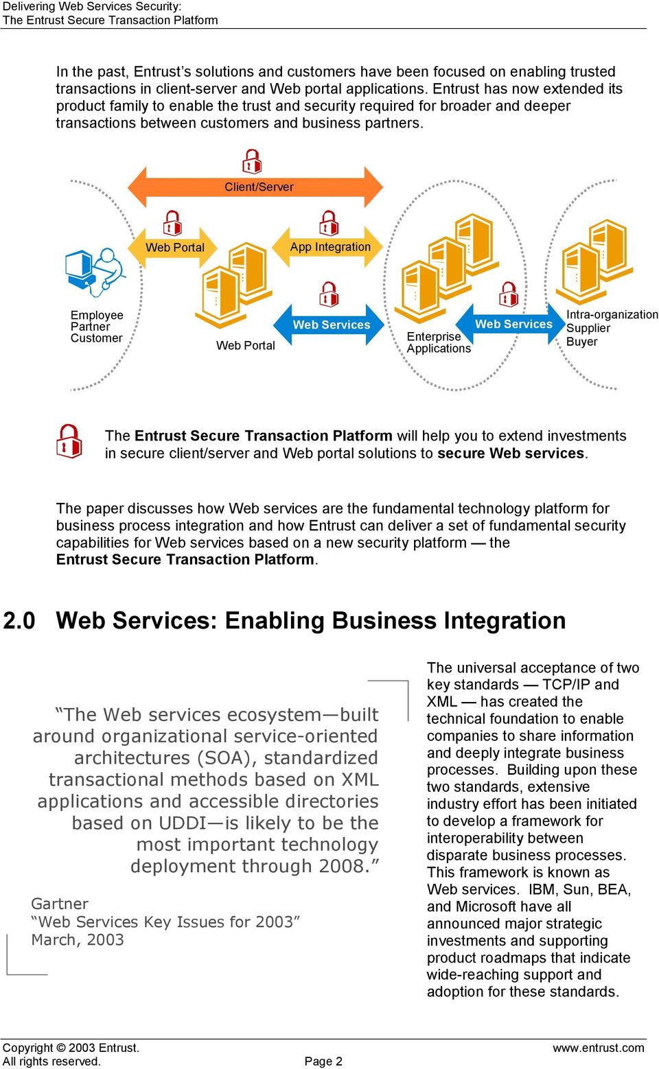 Client/Server Web Portal App Integration Employee Partner Customer Web Portal Web Services Enterprise Applications Web Services Intra-organization Supplier Buyer will help you to extend investments