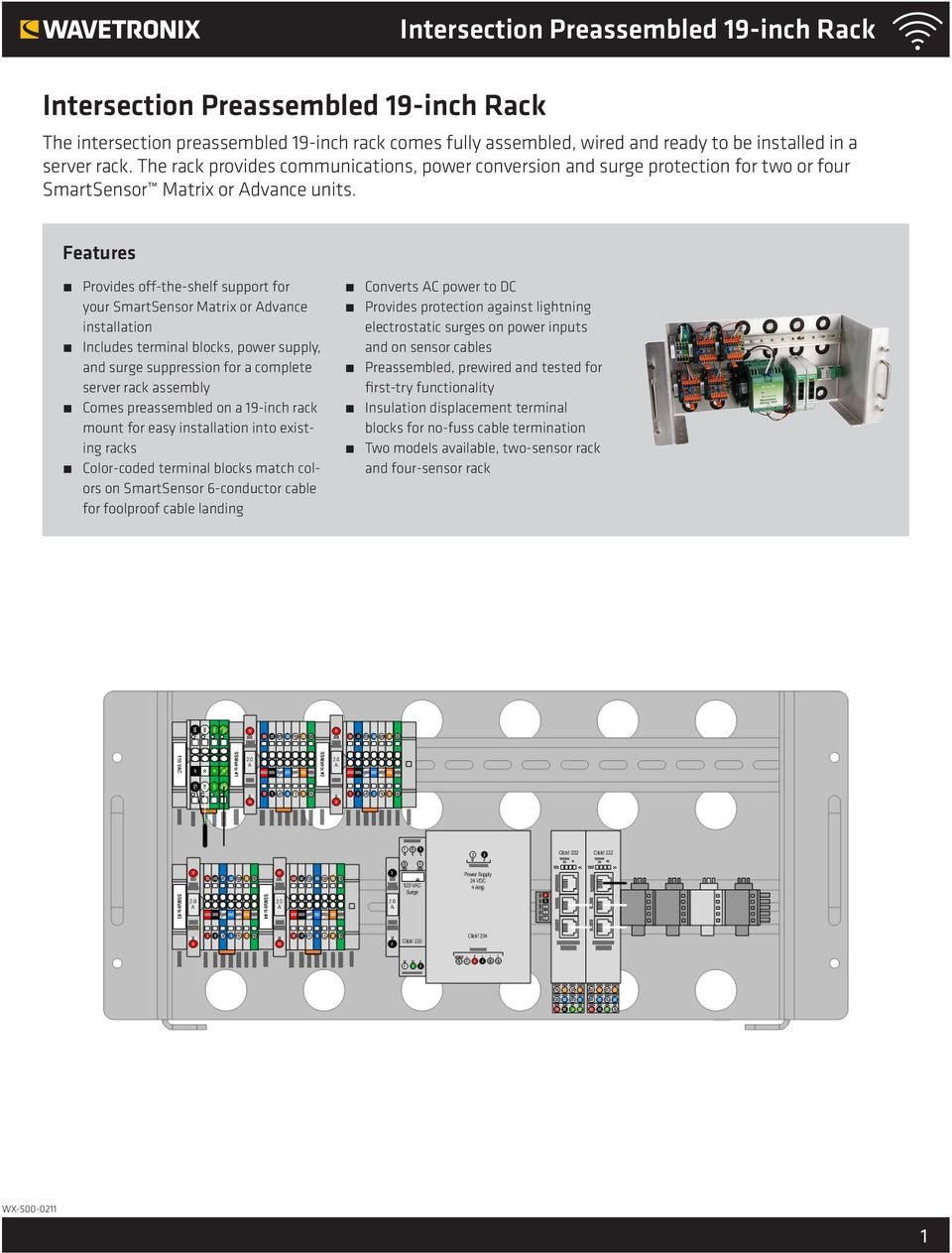 Features Provides off-the-shelf support for your SmartSensor Matrix or Advance installation Includes terminal blocks, power supply, and surge suppression for a complete server rack assembly Comes