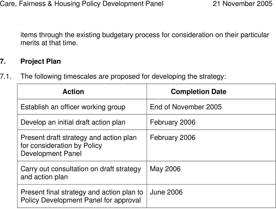2005 Develop an initial draft action plan February 2006 Present draft strategy and action plan for consideration by Policy Development Panel
