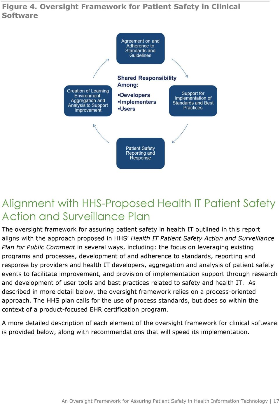 health IT outlined in this report aligns with the approach proposed in HHS Health IT Patient Safety Action and Surveillance Plan for Public Comment in several ways, including: the focus on leveraging