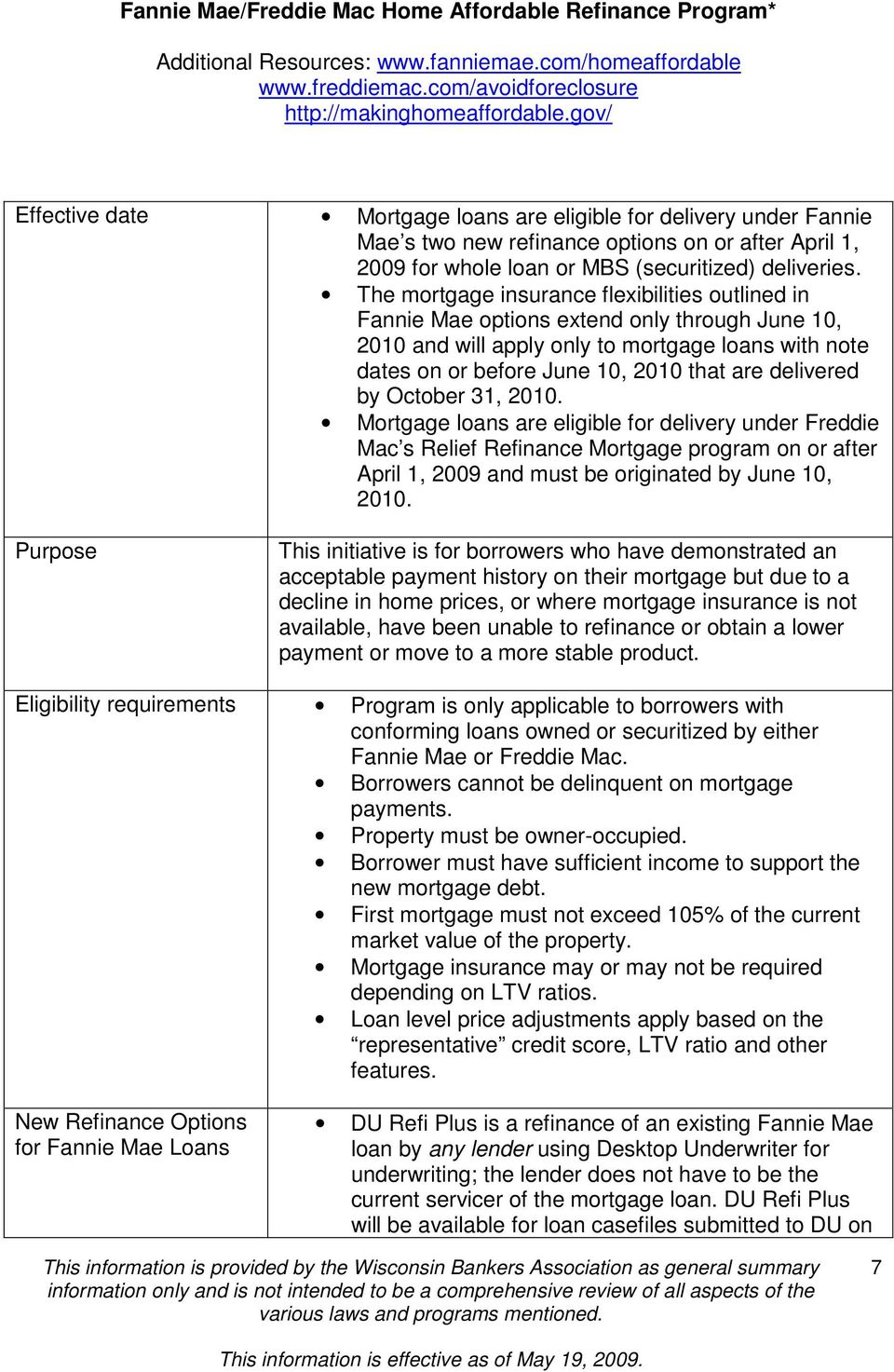 The mortgage insurance flexibilities outlined in Fannie Mae options extend only through June 10, 2010 and will apply only to mortgage loans with note dates on or before June 10, 2010 that are