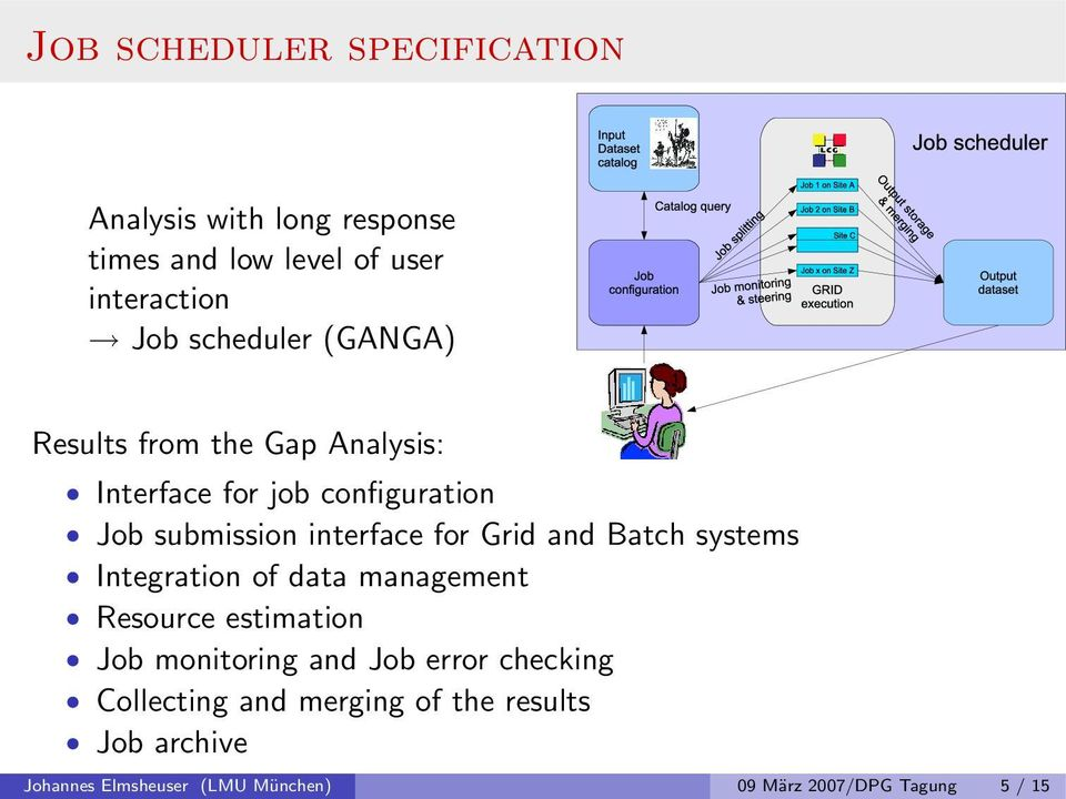 for Grid and Batch systems Integration of data management Resource estimation Job monitoring and Job error