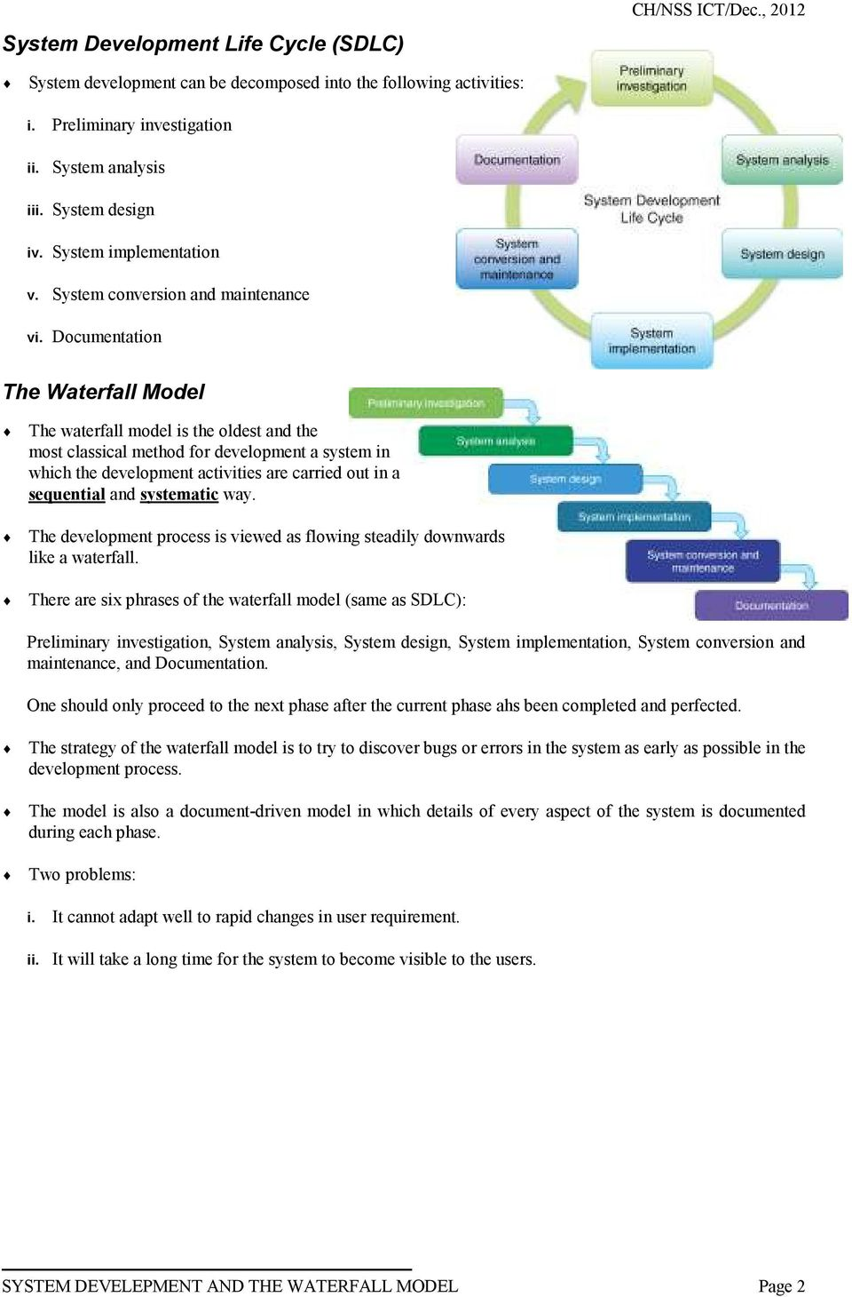 Documentation The Waterfall Model The waterfall model is the oldest and the most classical method for development a system in which the development activities are carried out in a sequential and