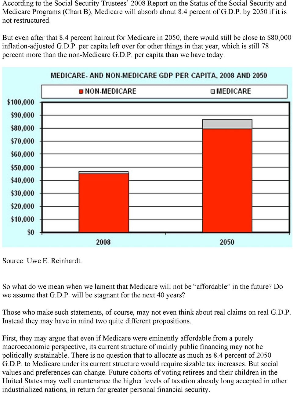 per capita left over for other things in that year, which is still 78 percent more than the non-medicare G.D.P. per capita than we have today. Source: Uwe E. Reinhardt.