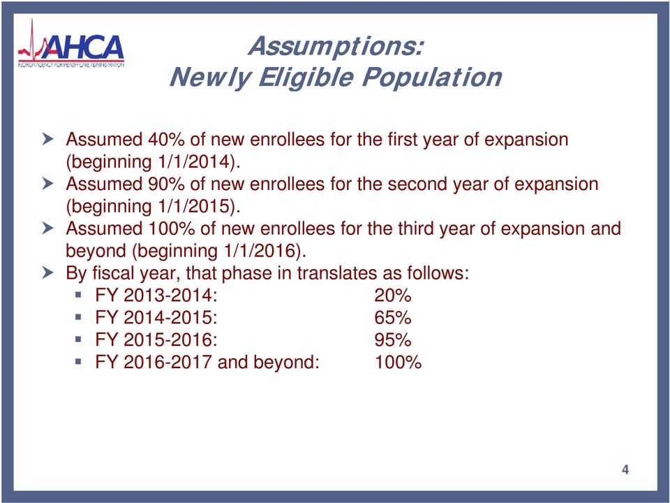 Assumed 100% of new enrollees for the third year of expansion and beyond (beginning 1/1/2016).