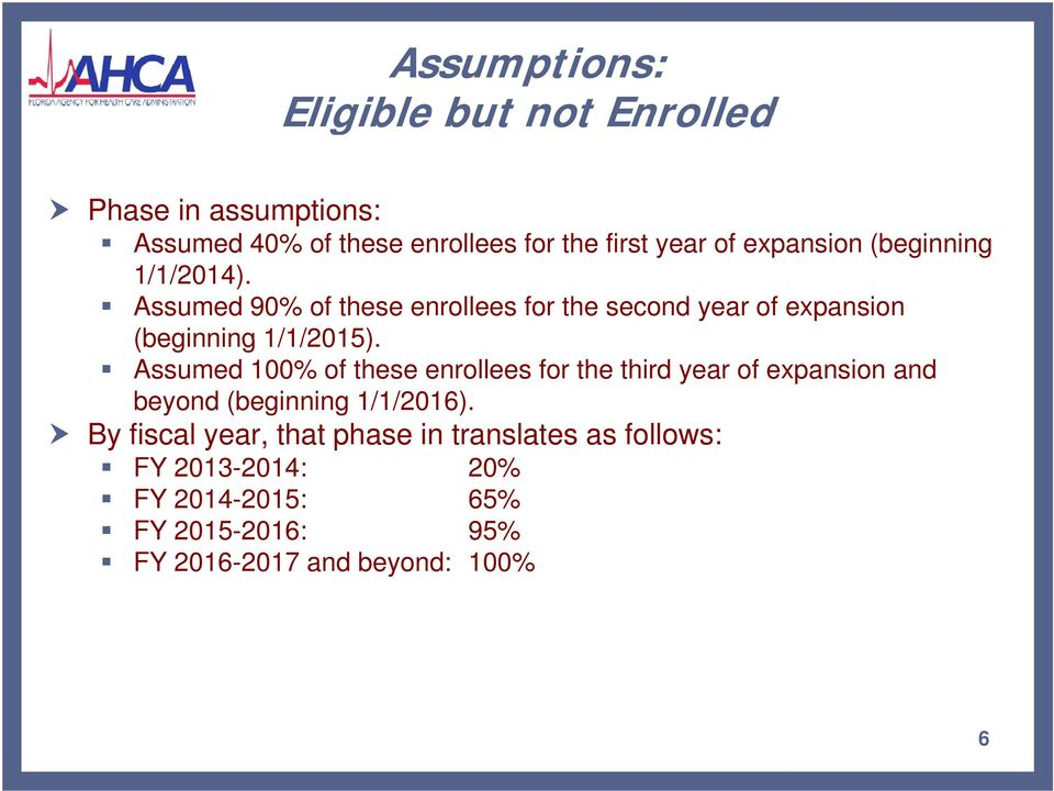 Assumed 100% of these enrollees for the third year of expansion and beyond (beginning 1/1/2016).