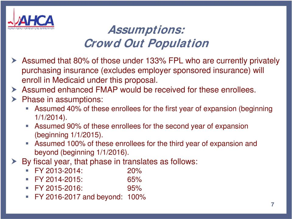 Phase in assumptions: Assumed 40% of these enrollees for the first year of expansion (beginning 1/1/2014).