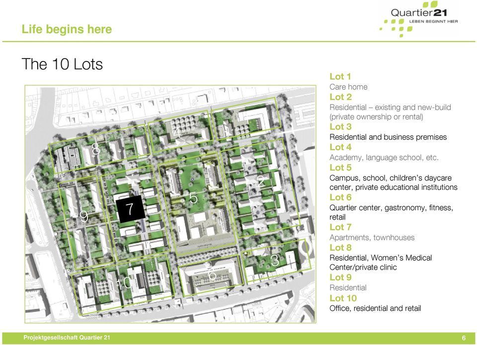 Lot 5 Campus, school, children s daycare center, private educational institutions Lot 6 Quartier center, gastronomy,