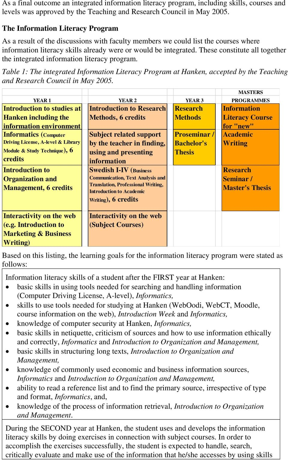 These constitute all together the integrated information literacy program. Table 1: The integrated Information Literacy Program at Hanken, accepted by the Teaching and Research Council in May 2005.