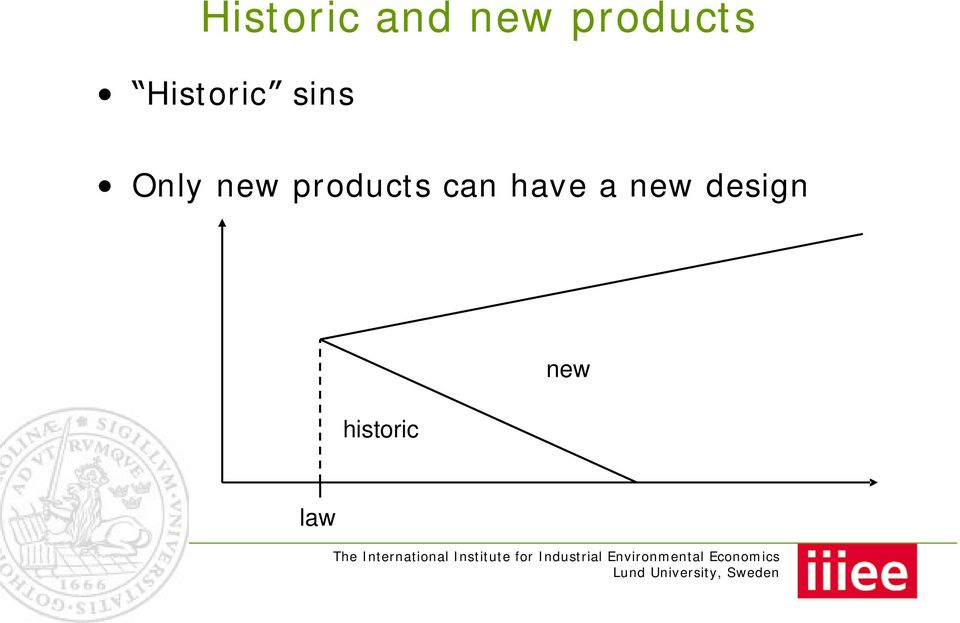 Only new products can