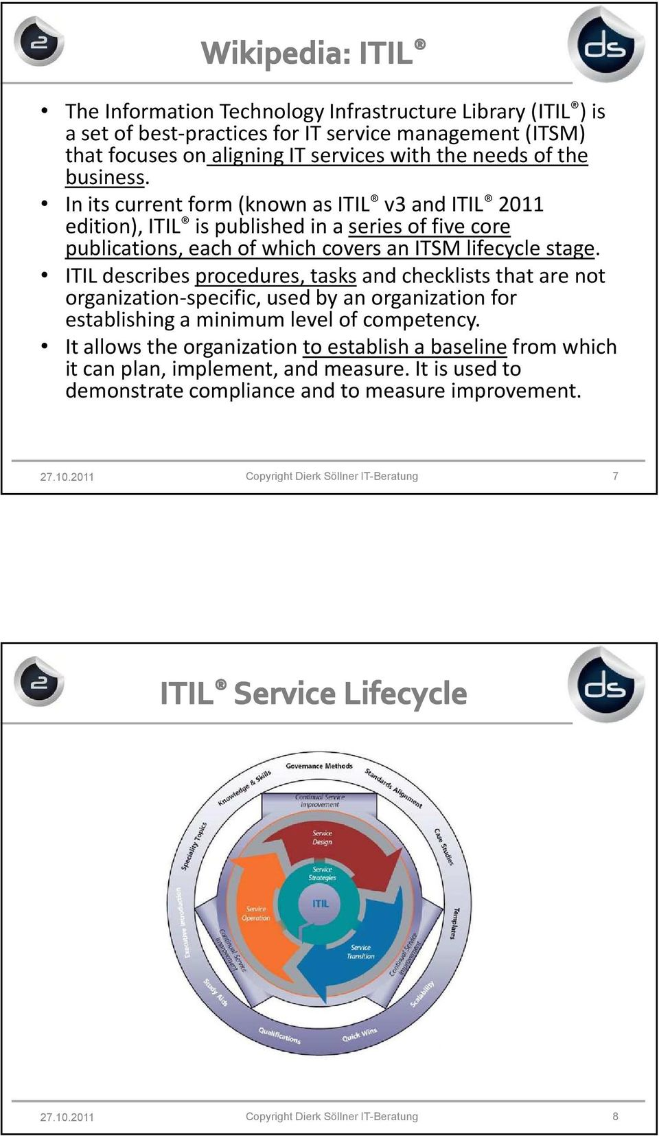 ITIL describes procedures, tasksand checklists that are not organization-specific, used by an organization for establishing a minimum level of competency.