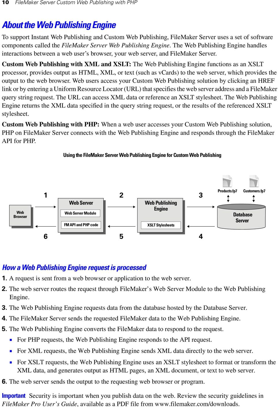 Custom Web Publishing with XML and XSLT: The Web Publishing Engine functions as an XSLT processor, provides output as HTML, XML, or text (such as vcards) to the web server, which provides the output