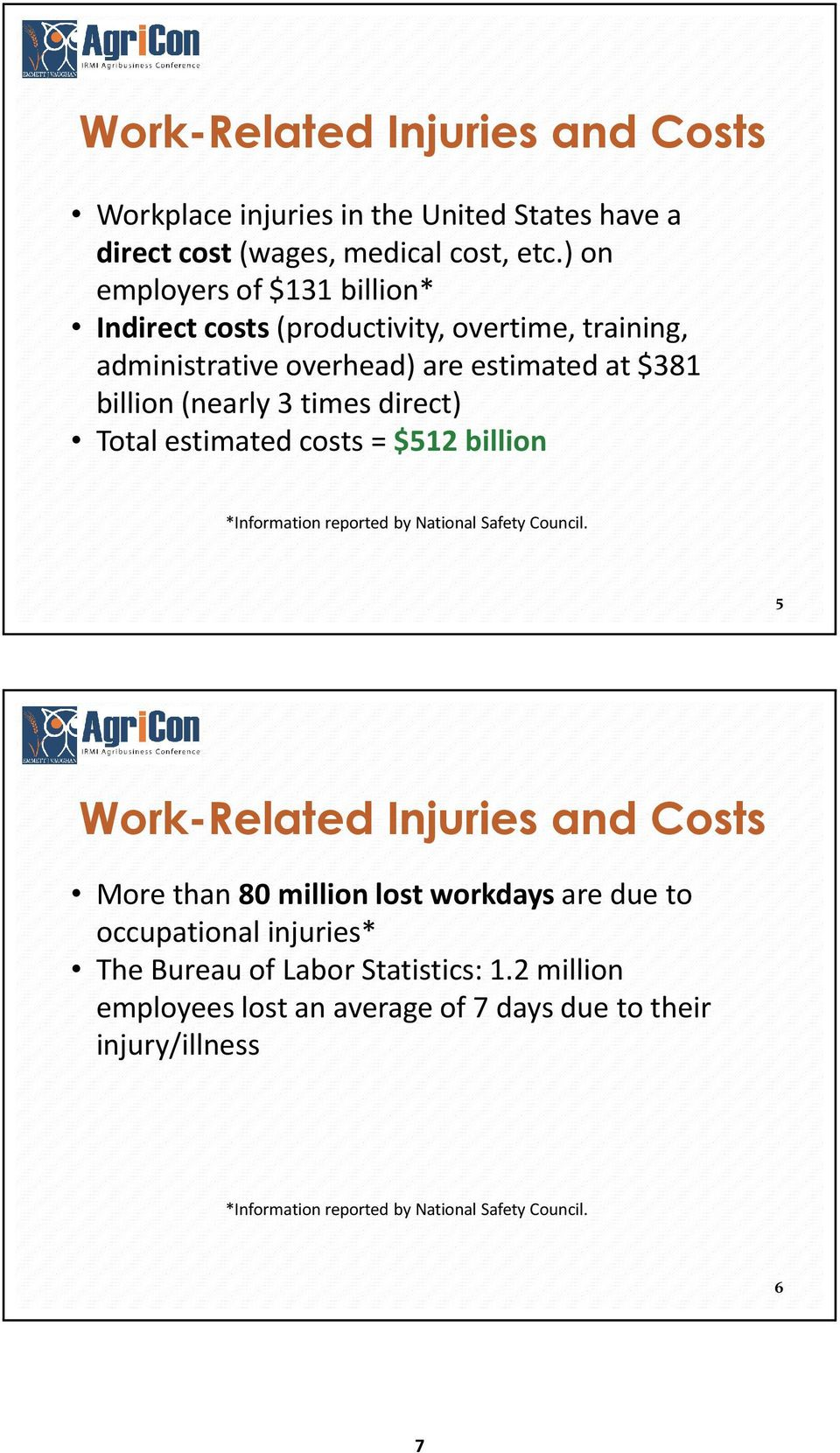 direct) Total estimated costs = $512 billion *Information reported by National Safety Council.