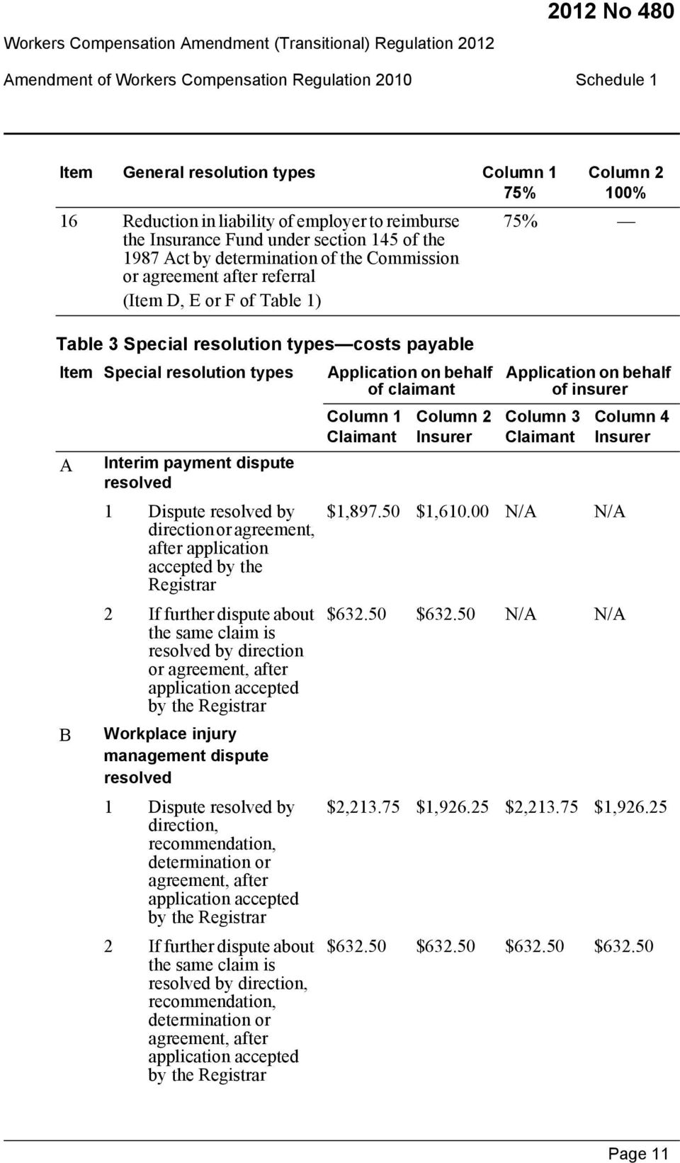 resolution types costs payable Item Special resolution types A B Interim payment dispute resolved 1 Dispute resolved by direction or agreement, after application accepted by the Registrar 2 If