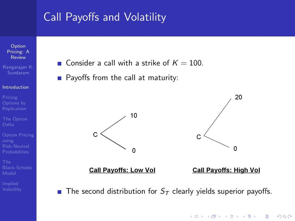 Call Payoffs: Low Vol Call Payoffs: High Vol second
