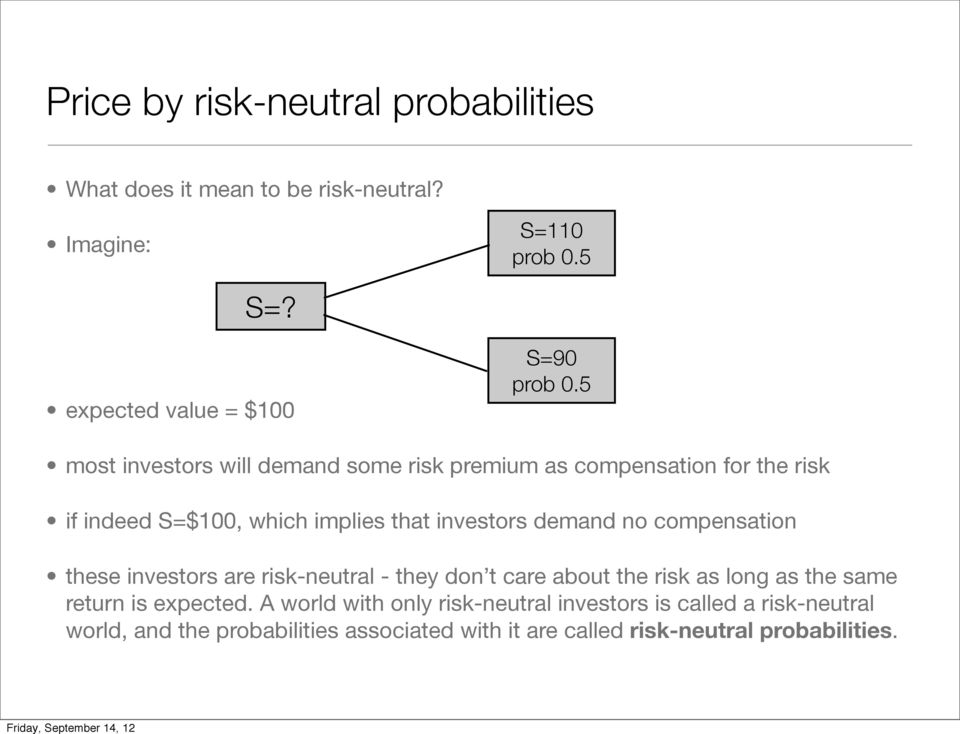 5 most investors will demand some risk premium as compensation for the risk if indeed S=$100, which implies that investors demand no