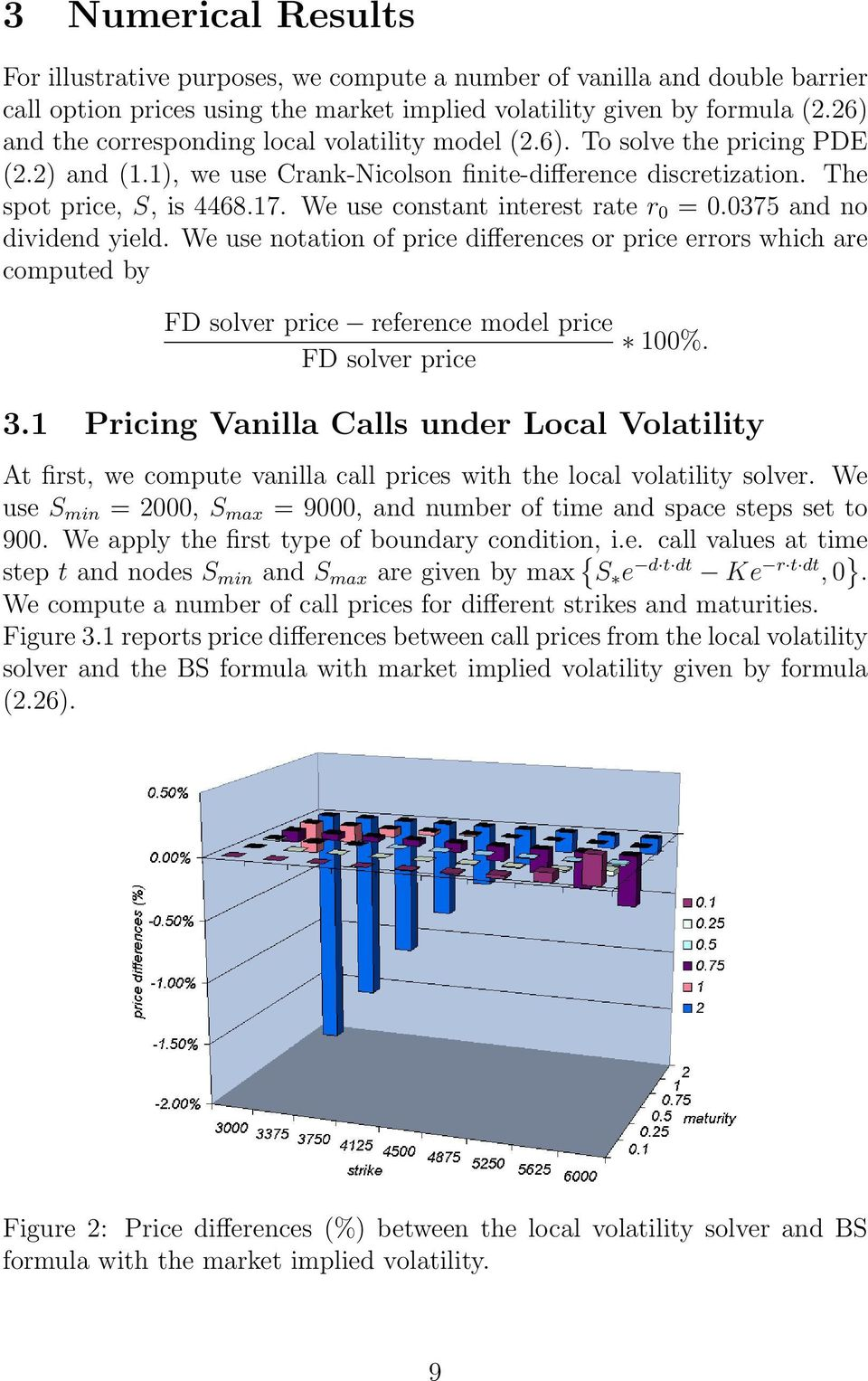 We use constant interest rate r 0 = 0.0375 and no dividend yield. We use notation of price differences or price errors which are computed by FD solver price reference model price FD solver price 100%.