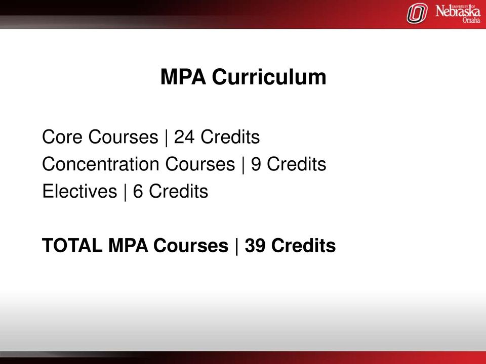 Courses 9 Credits Electives 6